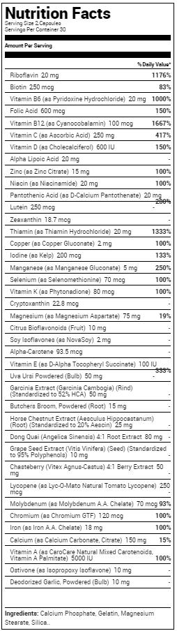 OPTI-WOMEN | Multivitamins Nutrition