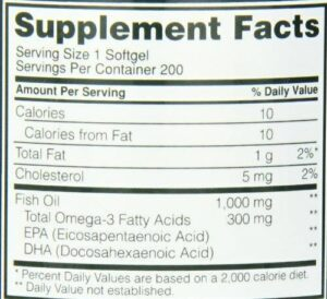 FISH OIL | Bodybuilding Nutrition Supplements